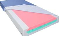 Incontinentiehoes voor  AKS Theraplott anti decubitus matras